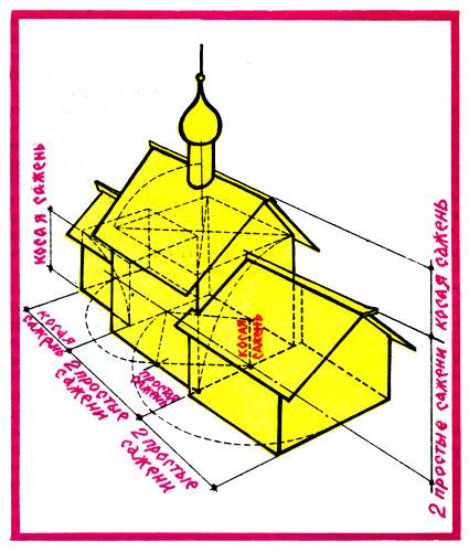 Лазаревская церковь монастыря в г. Муроме.  Схема построения габаритов здания (по А. А. Тицу) .